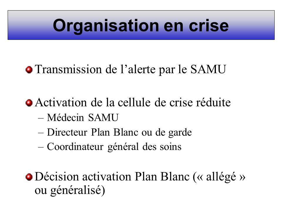 Organisation en crise Transmission de lalerte par le SAMU Activation de la cellule de crise réduite –Médecin SAMU –Directeur Plan Blanc ou de garde –C