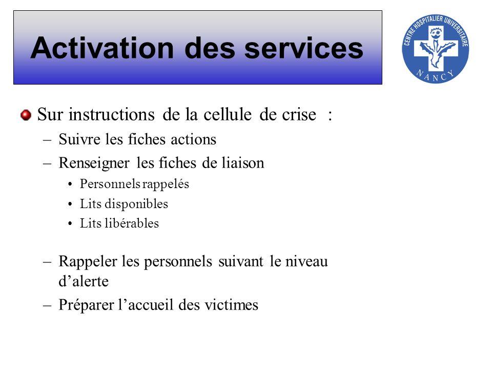 Activation des services Sur instructions de la cellule de crise : –Suivre les fiches actions –Renseigner les fiches de liaison Personnels rappelés Lit