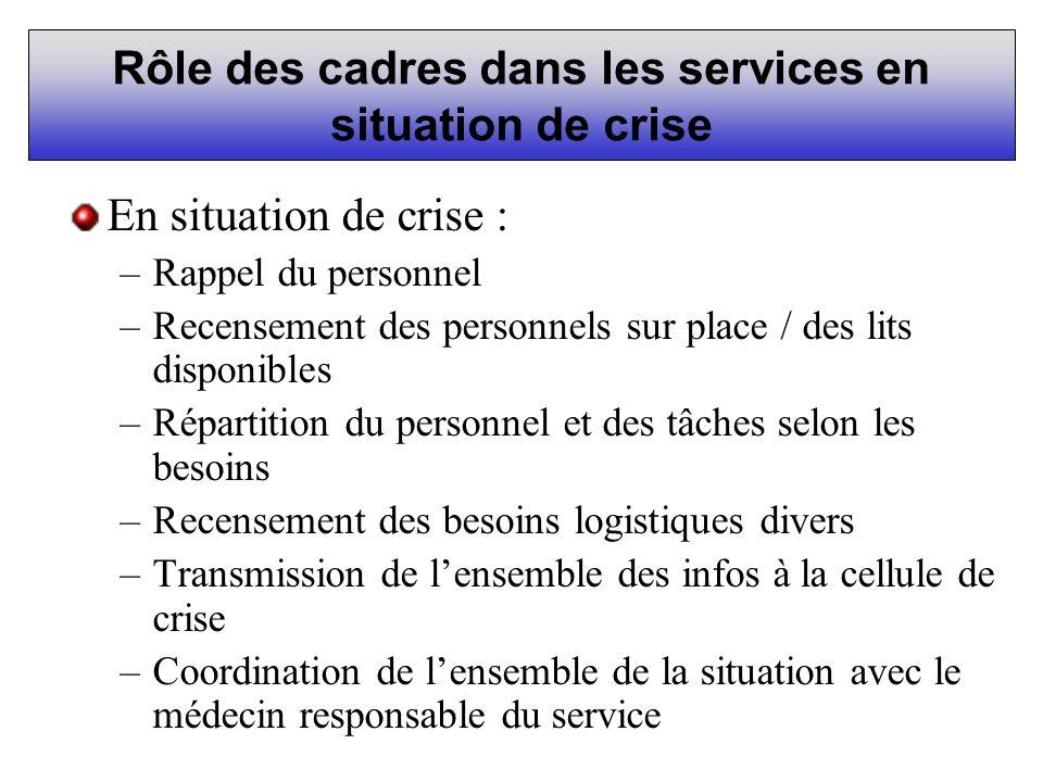 Rôle des cadres dans les services en situation de crise En situation de crise : –Rappel du personnel –Recensement des personnels sur place / des lits