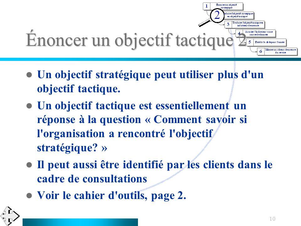 10 Énoncer un objectif tactique 2 Un objectif stratégique peut utiliser plus d'un objectif tactique. Un objectif tactique est essentiellement un répon