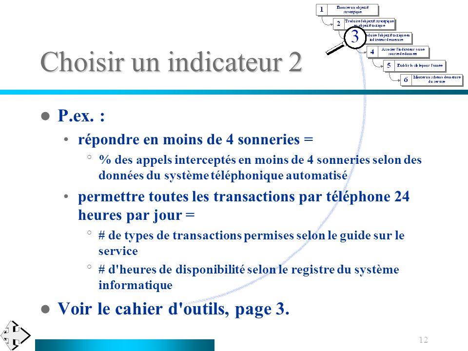 12 Choisir un indicateur 2 P.ex. : répondre en moins de 4 sonneries = °% des appels interceptés en moins de 4 sonneries selon des données du système t