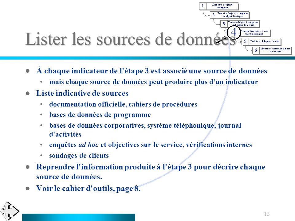 13 Lister les sources de données À chaque indicateur de l'étape 3 est associé une source de données mais chaque source de données peut produire plus d