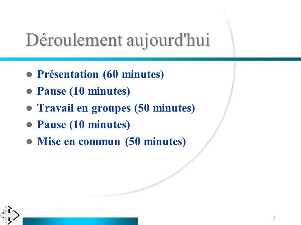 3 Déroulement aujourd'hui Présentation (60 minutes) Pause (10 minutes) Travail en groupes (50 minutes) Pause (10 minutes) Mise en commun (50 minutes)
