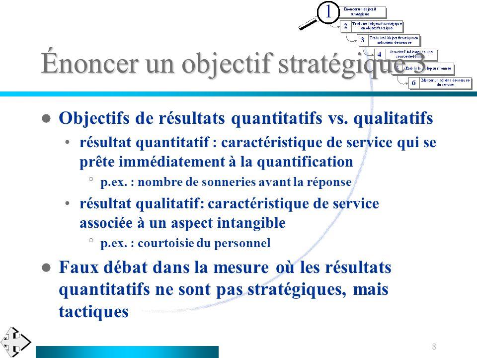 8 Énoncer un objectif stratégique 3 Objectifs de résultats quantitatifs vs. qualitatifs résultat quantitatif : caractéristique de service qui se prête