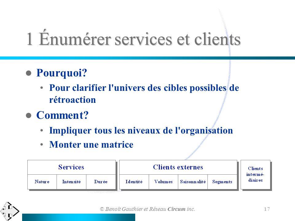 © Benoît Gauthier et Réseau Circum inc. 17 1 Énumérer services et clients Pourquoi? Pour clarifier l'univers des cibles possibles de rétroaction Comme