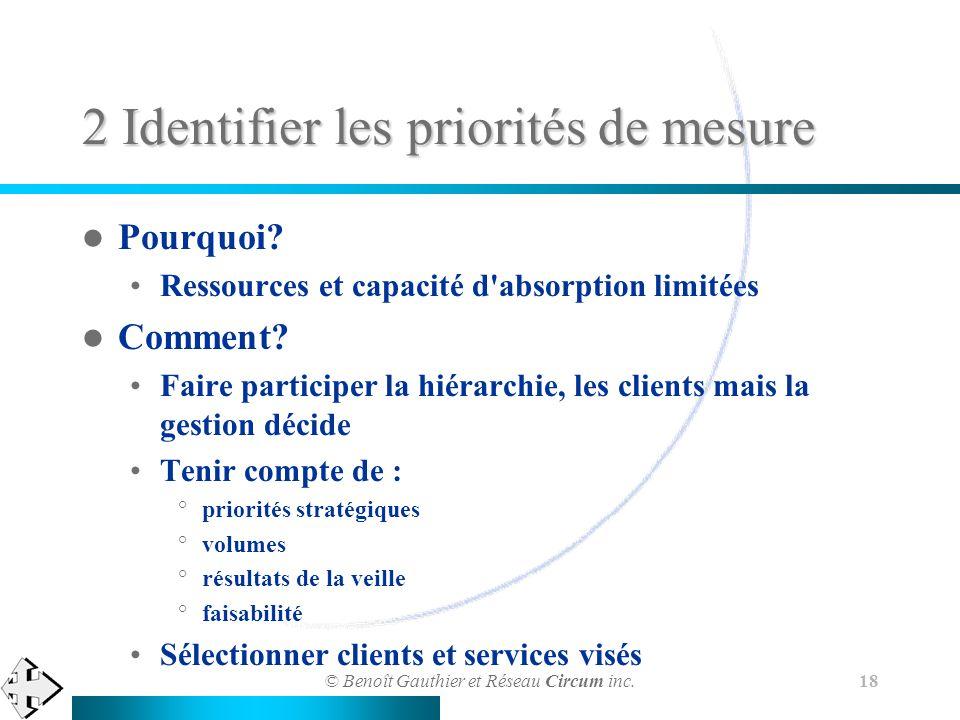 © Benoît Gauthier et Réseau Circum inc. 18 2 Identifier les priorités de mesure Pourquoi? Ressources et capacité d'absorption limitées Comment? Faire
