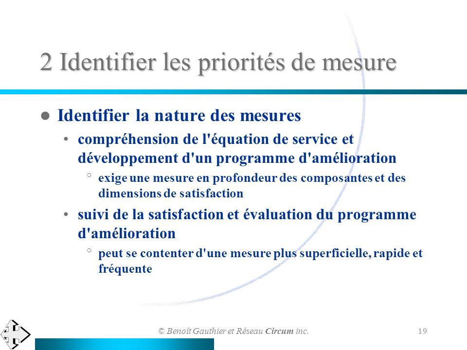 © Benoît Gauthier et Réseau Circum inc. 19 2 Identifier les priorités de mesure Identifier la nature des mesures compréhension de l'équation de servic