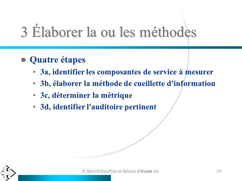 © Benoît Gauthier et Réseau Circum inc. 20 3 Élaborer la ou les méthodes Quatre étapes 3a, identifier les composantes de service à mesurer 3b, élabore