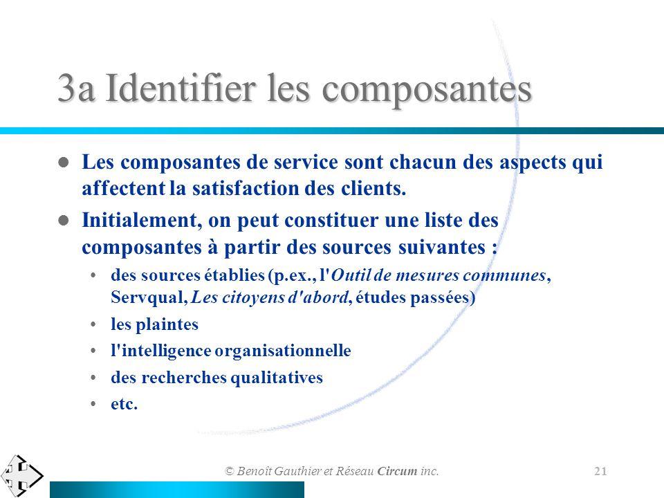 © Benoît Gauthier et Réseau Circum inc. 21 3a Identifier les composantes Les composantes de service sont chacun des aspects qui affectent la satisfact