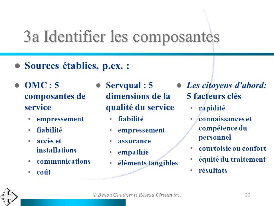 © Benoît Gauthier et Réseau Circum inc. 22 3a Identifier les composantes OMC : 5 composantes de service empressement fiabilité accès et installations