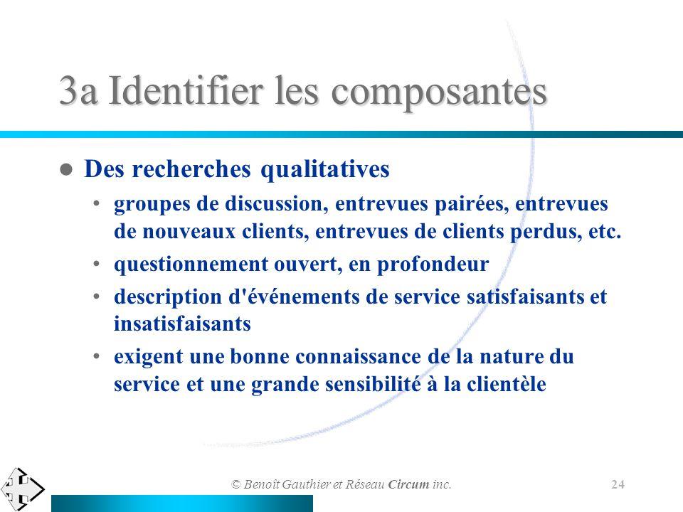 © Benoît Gauthier et Réseau Circum inc. 24 3a Identifier les composantes Des recherches qualitatives groupes de discussion, entrevues pairées, entrevu