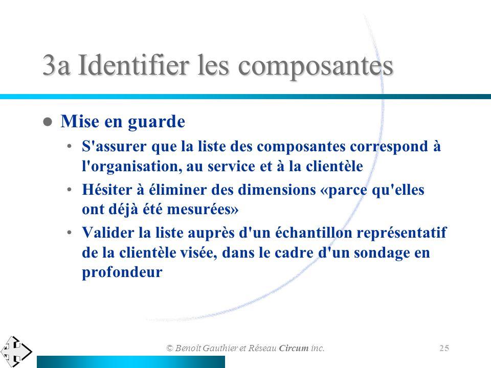 © Benoît Gauthier et Réseau Circum inc. 25 3a Identifier les composantes Mise en guarde S'assurer que la liste des composantes correspond à l'organisa