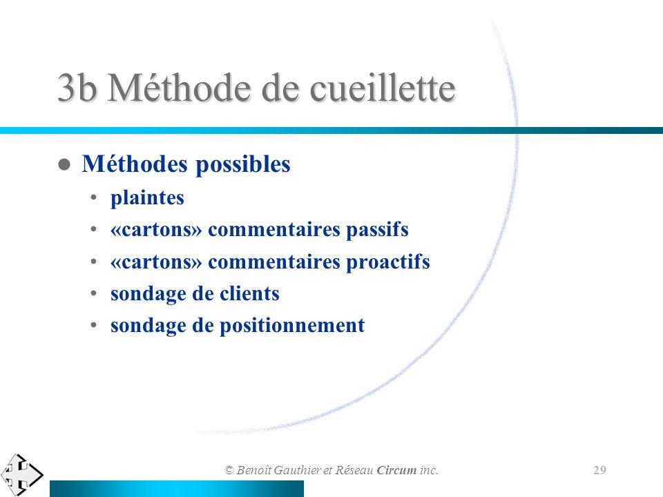 © Benoît Gauthier et Réseau Circum inc. 29 3b Méthode de cueillette Méthodes possibles plaintes «cartons» commentaires passifs «cartons» commentaires