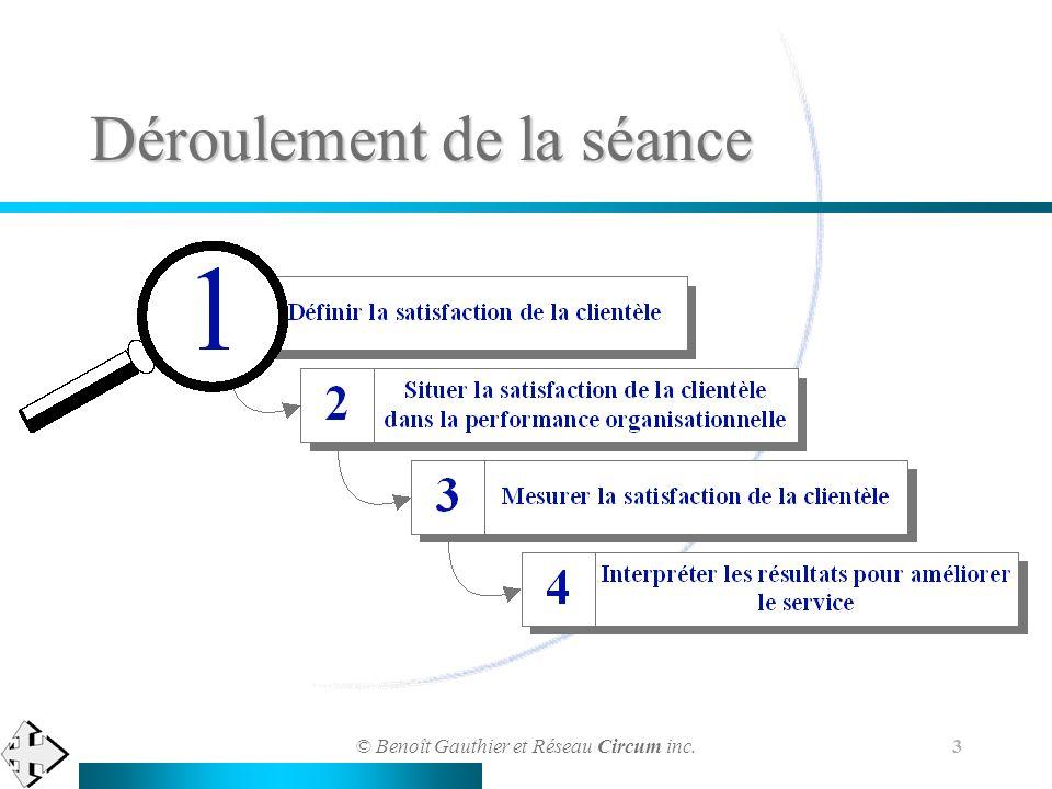 © Benoît Gauthier et Réseau Circum inc. 3 Déroulement de la séance
