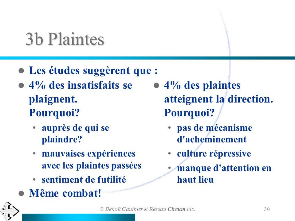 © Benoît Gauthier et Réseau Circum inc. 30 3b Plaintes 4% des insatisfaits se plaignent. Pourquoi? auprès de qui se plaindre? mauvaises expériences av