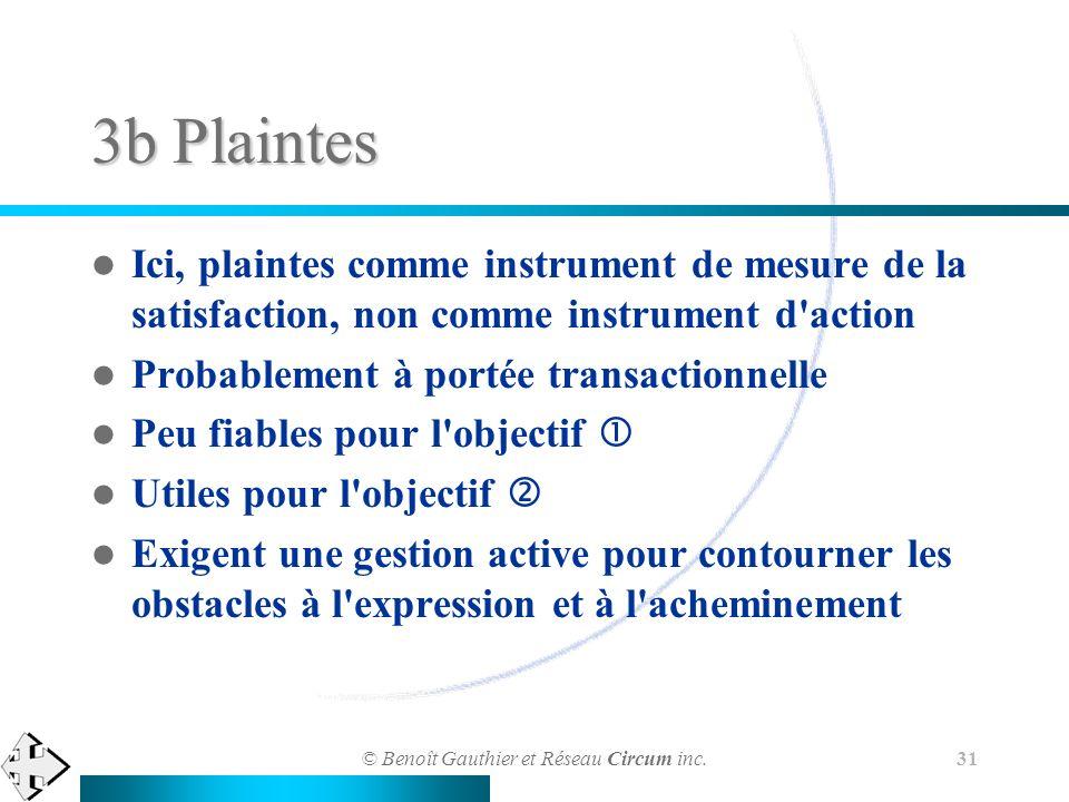 © Benoît Gauthier et Réseau Circum inc. 31 3b Plaintes Ici, plaintes comme instrument de mesure de la satisfaction, non comme instrument d'action Prob