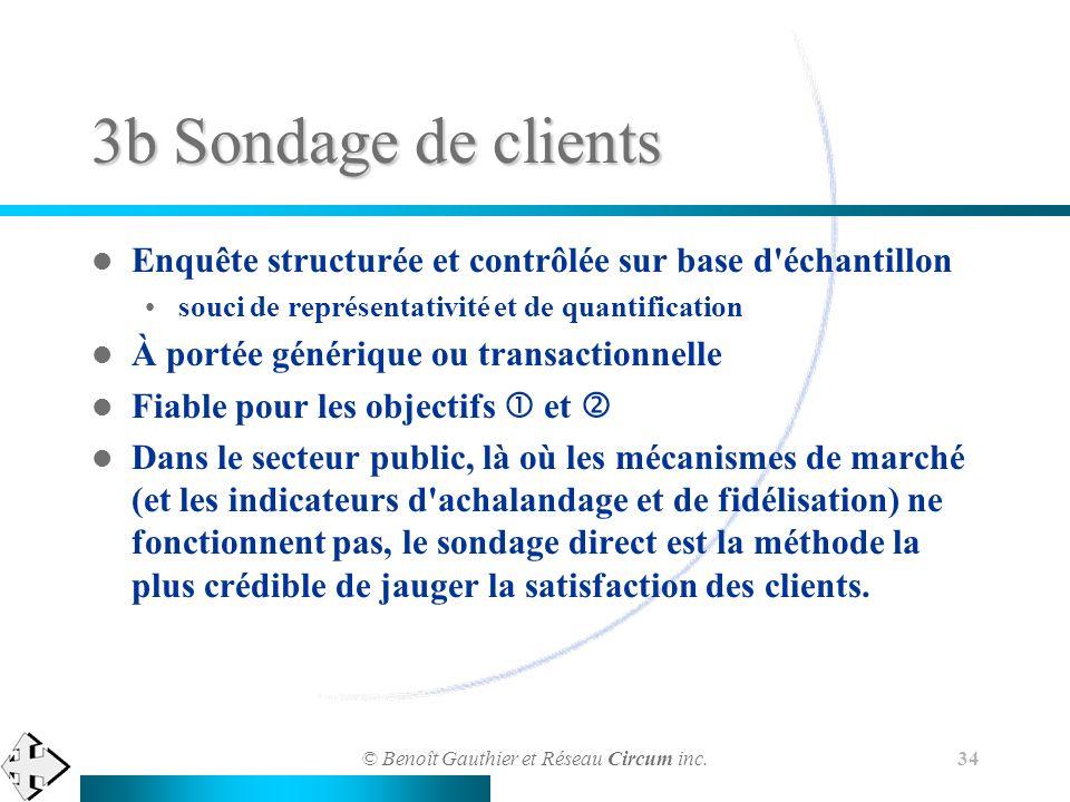 © Benoît Gauthier et Réseau Circum inc. 34 3b Sondage de clients Enquête structurée et contrôlée sur base d'échantillon souci de représentativité et d