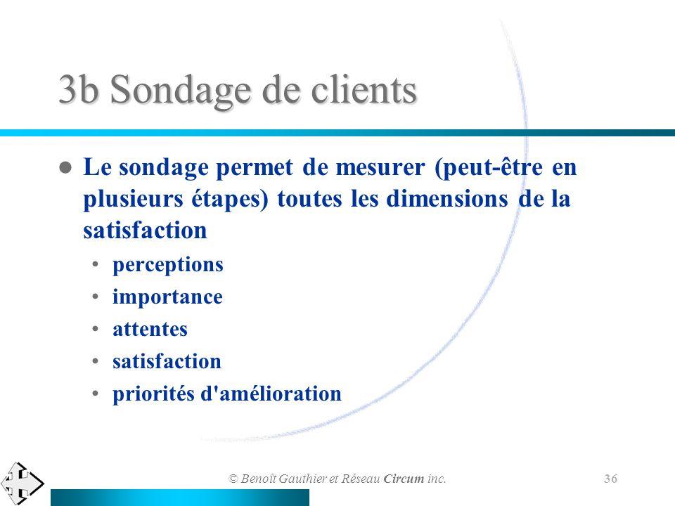 © Benoît Gauthier et Réseau Circum inc. 36 3b Sondage de clients Le sondage permet de mesurer (peut-être en plusieurs étapes) toutes les dimensions de