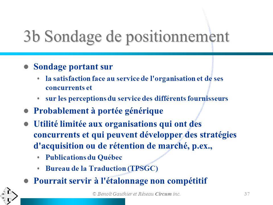 © Benoît Gauthier et Réseau Circum inc. 37 3b Sondage de positionnement Sondage portant sur la satisfaction face au service de l'organisation et de se