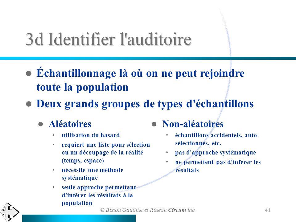 © Benoît Gauthier et Réseau Circum inc. 41 Aléatoires utilisation du hasard requiert une liste pour sélection ou un découpage de la réalité (temps, es