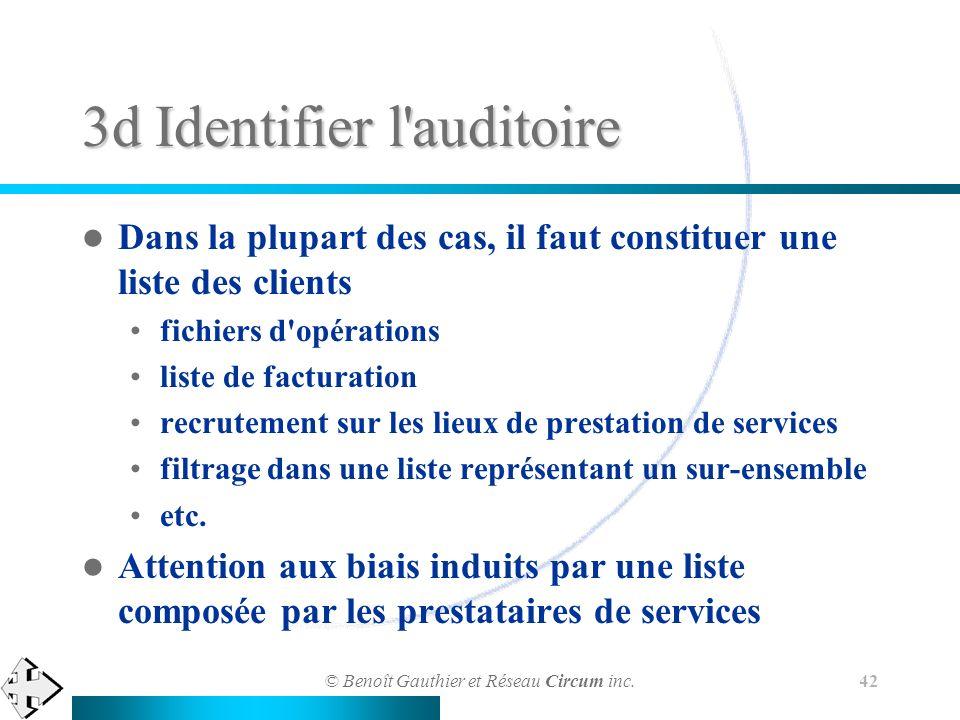 © Benoît Gauthier et Réseau Circum inc. 42 3d Identifier l'auditoire Dans la plupart des cas, il faut constituer une liste des clients fichiers d'opér