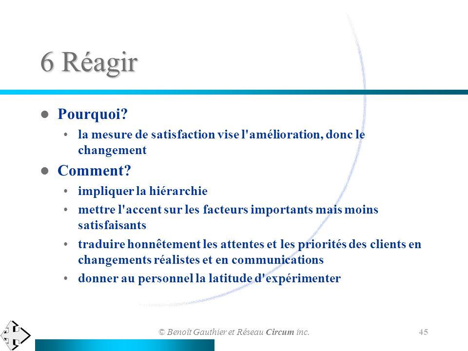 © Benoît Gauthier et Réseau Circum inc. 45 6 Réagir Pourquoi? la mesure de satisfaction vise l'amélioration, donc le changement Comment? impliquer la