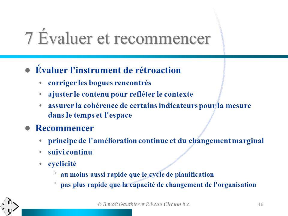 © Benoît Gauthier et Réseau Circum inc. 46 7 Évaluer et recommencer Évaluer l'instrument de rétroaction corriger les bogues rencontrés ajuster le cont