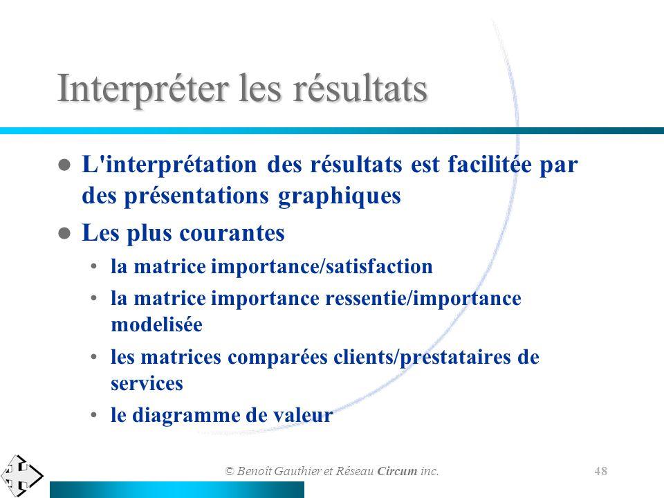 © Benoît Gauthier et Réseau Circum inc. 48 Interpréter les résultats L'interprétation des résultats est facilitée par des présentations graphiques Les