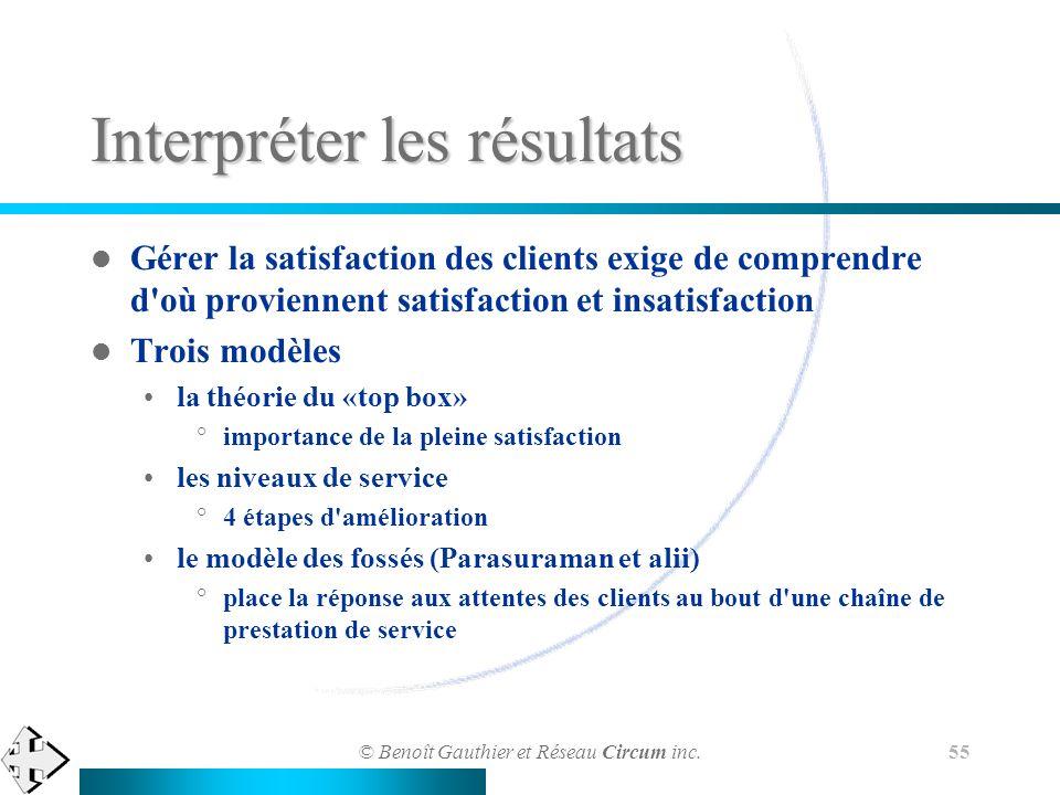 © Benoît Gauthier et Réseau Circum inc. 55 Interpréter les résultats Gérer la satisfaction des clients exige de comprendre d'où proviennent satisfacti