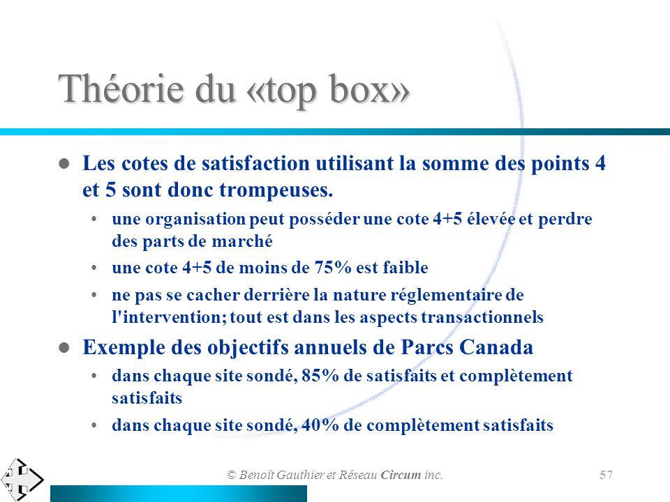© Benoît Gauthier et Réseau Circum inc. 57 Théorie du «top box» Les cotes de satisfaction utilisant la somme des points 4 et 5 sont donc trompeuses. u