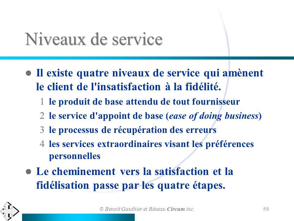 © Benoît Gauthier et Réseau Circum inc. 58 Niveaux de service Il existe quatre niveaux de service qui amènent le client de l'insatisfaction à la fidél