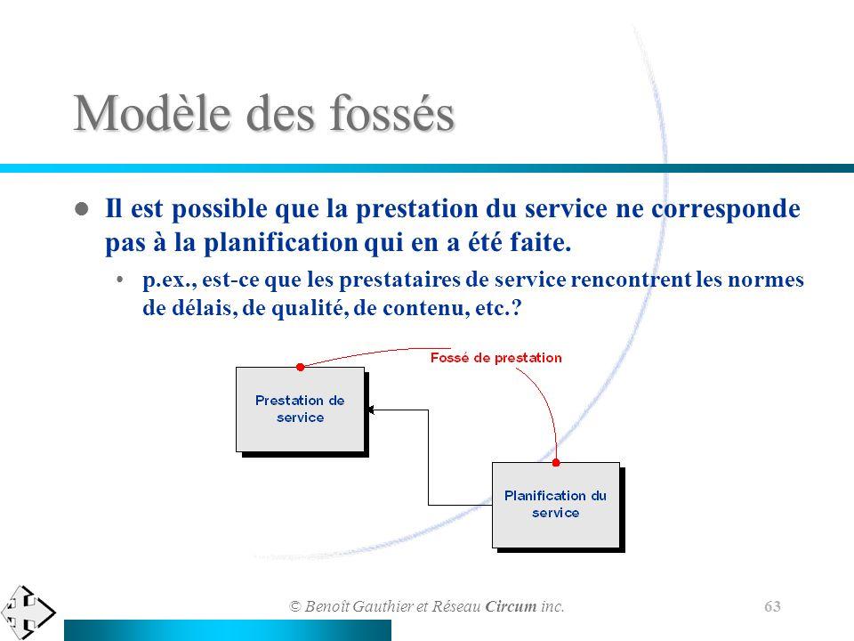 © Benoît Gauthier et Réseau Circum inc. 63 Modèle des fossés Il est possible que la prestation du service ne corresponde pas à la planification qui en