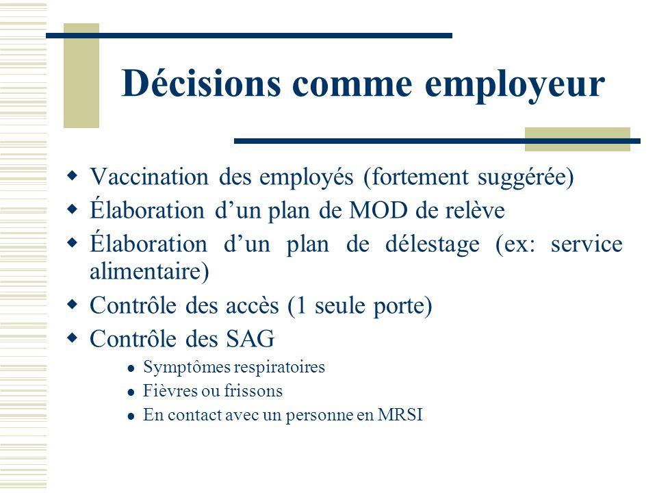 Décisions comme employeur Vaccination des employés (fortement suggérée) Élaboration dun plan de MOD de relève Élaboration dun plan de délestage (ex: service alimentaire) Contrôle des accès (1 seule porte) Contrôle des SAG Symptômes respiratoires Fièvres ou frissons En contact avec un personne en MRSI