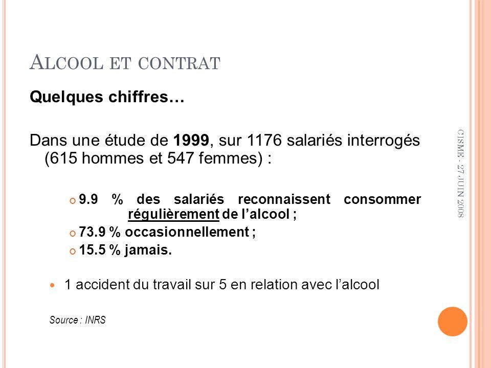 A LCOOL ET CONTRAT Quelques chiffres… Dans une étude de 1999, sur 1176 salariés interrogés (615 hommes et 547 femmes) : 9.9 % des salariés reconnaissent consommer régulièrement de lalcool ; 73.9 % occasionnellement ; 15.5 % jamais.