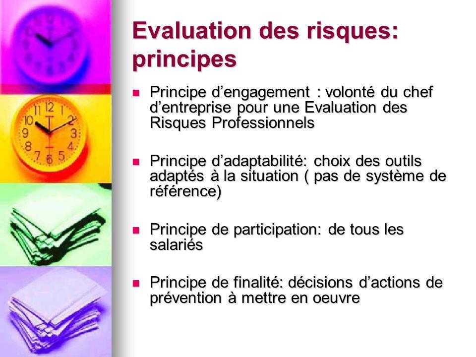 Evaluation des risques: principes Principe dengagement : volonté du chef dentreprise pour une Evaluation des Risques Professionnels Principe dengageme