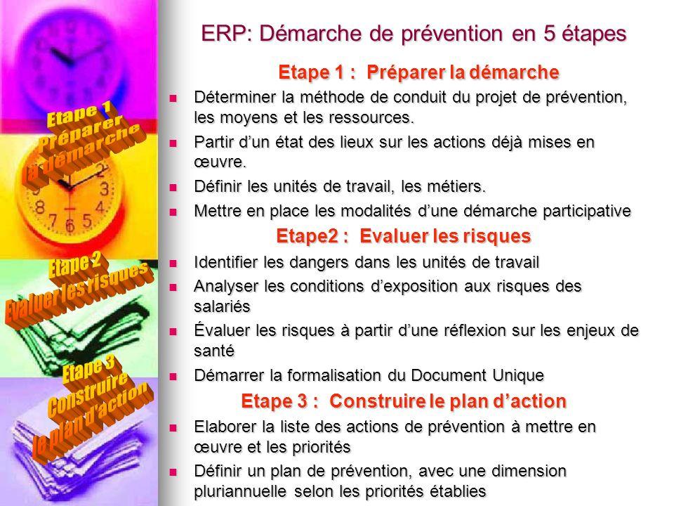 ERP: Démarche de prévention en 5 étapes Etape 1 : Préparer la démarche Déterminer la méthode de conduit du projet de prévention, les moyens et les res