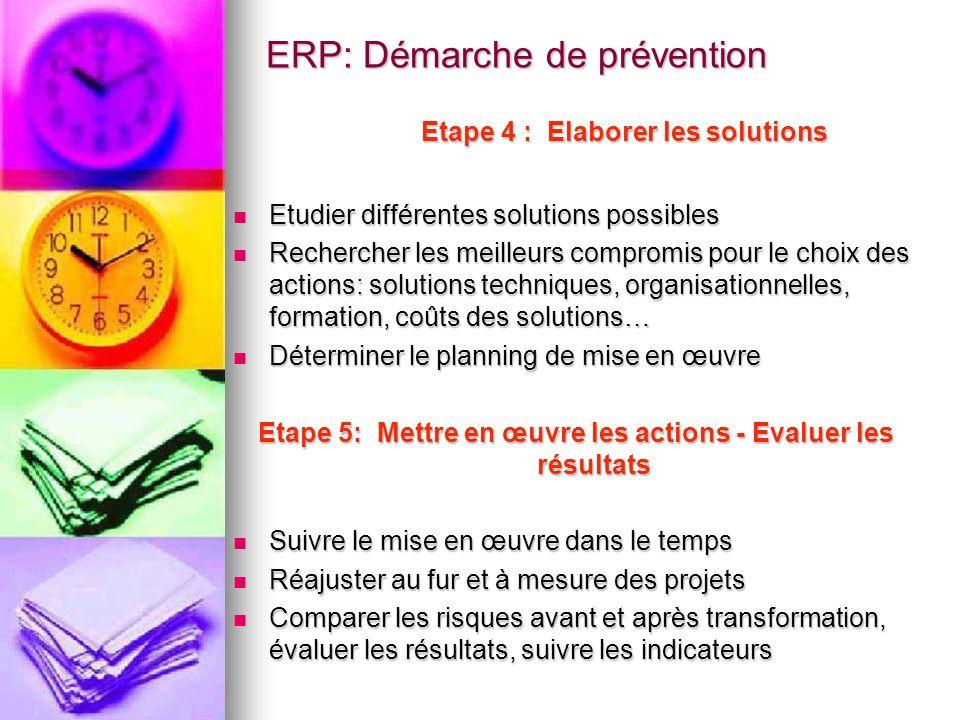 ERP: Démarche de prévention Etudier différentes solutions possibles Etudier différentes solutions possibles Rechercher les meilleurs compromis pour le