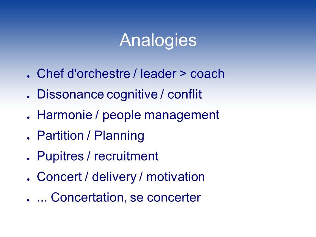 Analogies Chef d'orchestre / leader > coach Dissonance cognitive / conflit Harmonie / people management Partition / Planning Pupitres / recruitment Co