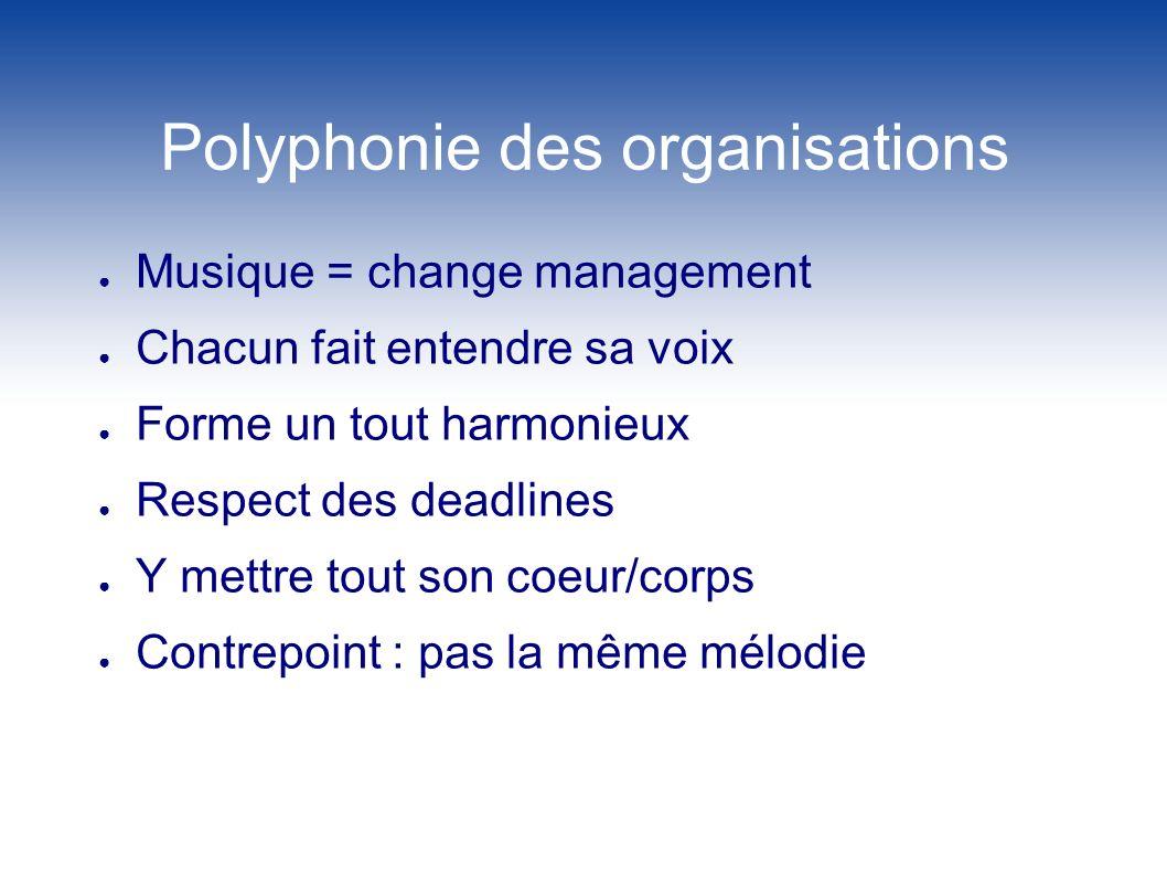 Polyphonie des organisations Musique = change management Chacun fait entendre sa voix Forme un tout harmonieux Respect des deadlines Y mettre tout son