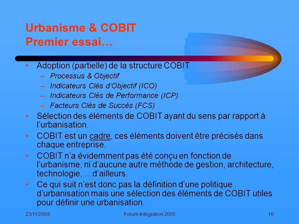 23/11/2005Forum Intégration 200510 Urbanisme & COBIT Premier essai… Adoption (partielle) de la structure COBIT –Processus & Objectif –Indicateurs Clés