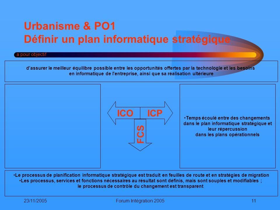 23/11/2005Forum Intégration 200511 Urbanisme & PO1 Définir un plan informatique stratégique a pour objectif ICOICP FCS Le processus de planification i