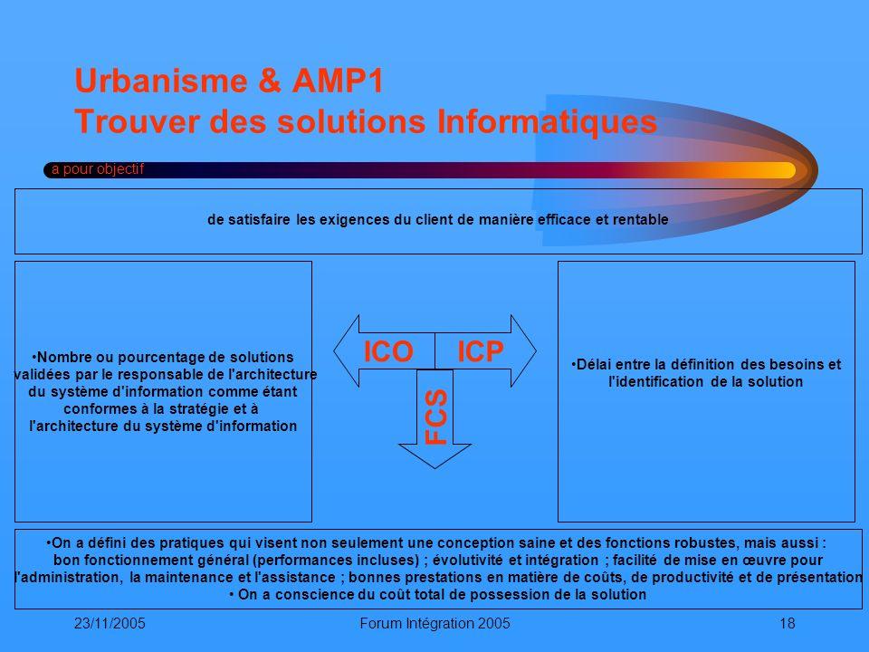 23/11/2005Forum Intégration 200518 Urbanisme & AMP1 Trouver des solutions Informatiques a pour objectif ICOICP FCS On a défini des pratiques qui visen