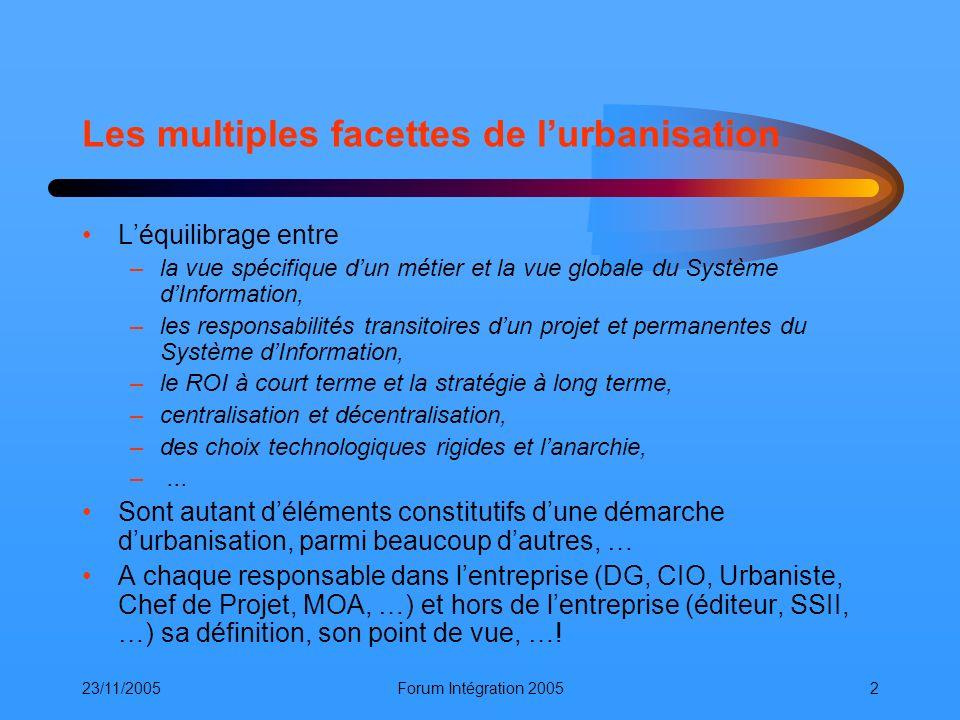 23/11/2005Forum Intégration 20052 Les multiples facettes de lurbanisation Léquilibrage entre –la vue spécifique dun métier et la vue globale du Systèm