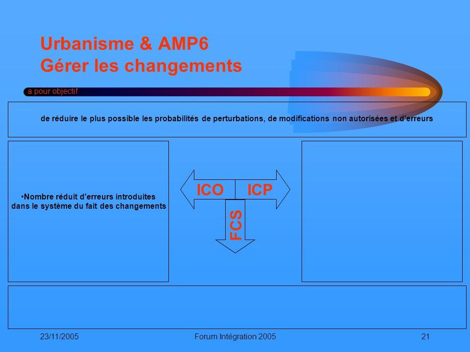 23/11/2005Forum Intégration 200521 Urbanisme & AMP6 Gérer les changements a pour objectif ICOICP FCS de réduire le plus possible les probabilités de p