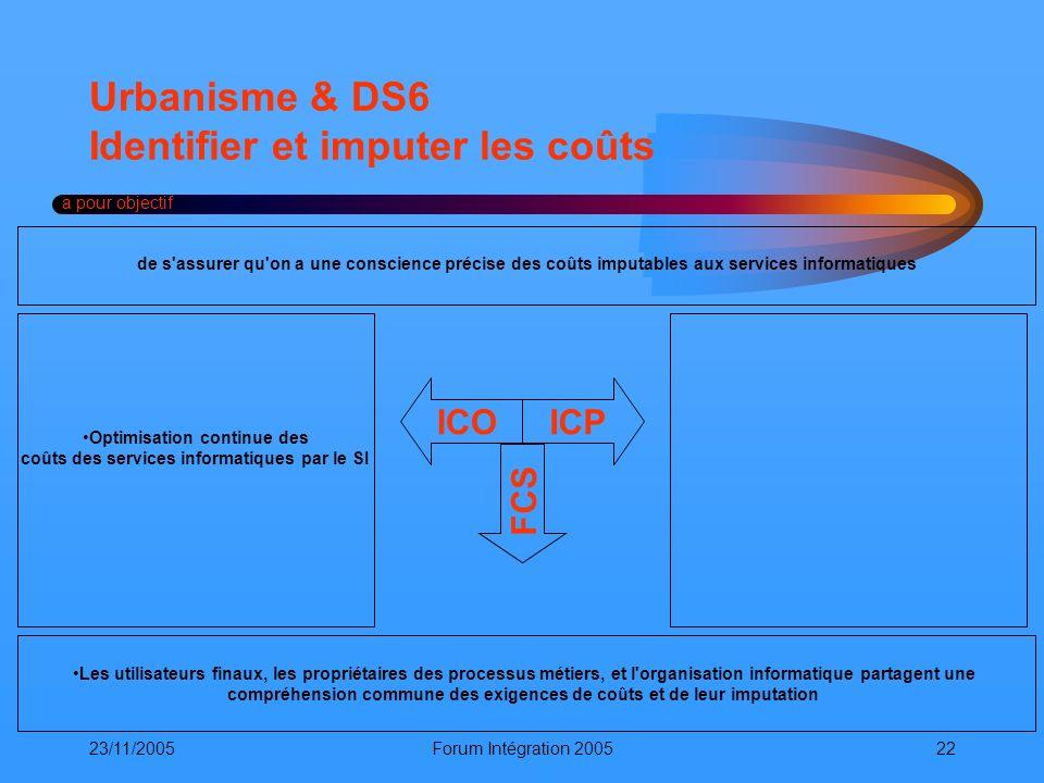 23/11/2005Forum Intégration 200522 Urbanisme & DS6 Identifier et imputer les coûts a pour objectif ICOICP FCS Les utilisateurs finaux, les propriétair