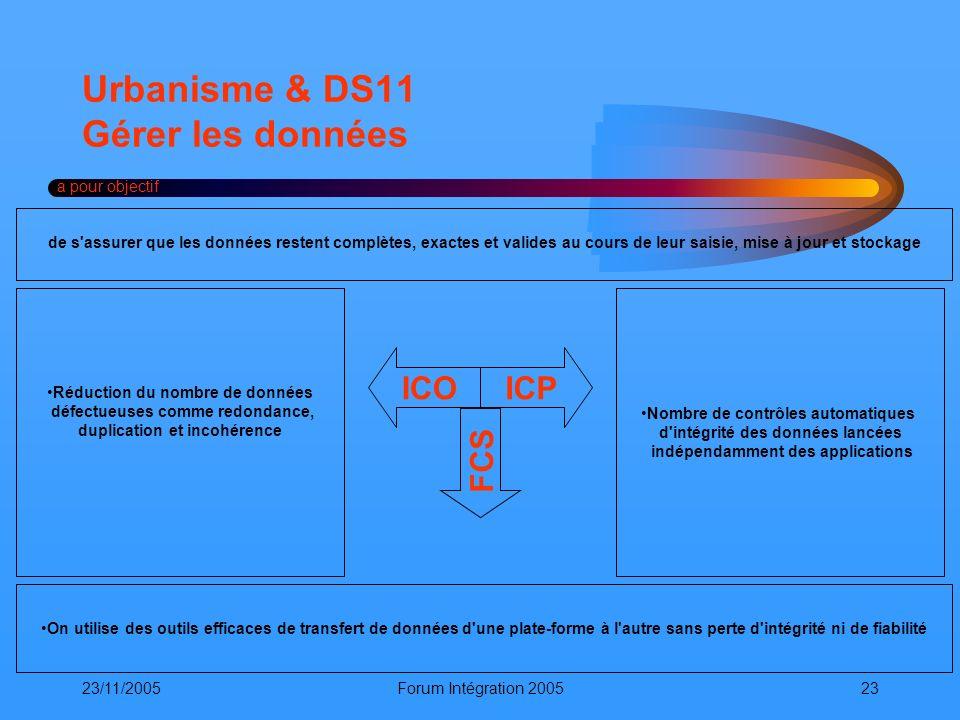 23/11/2005Forum Intégration 200523 Urbanisme & DS11 Gérer les données a pour objectif ICOICP FCS On utilise des outils efficaces de transfert de donné