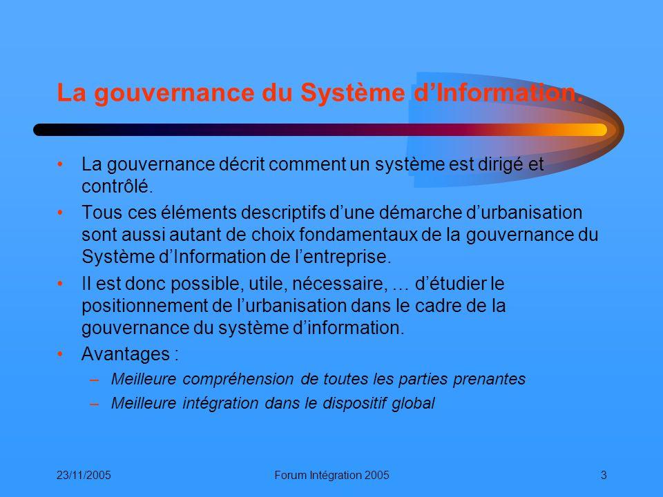 23/11/2005Forum Intégration 20053 La gouvernance du Système dInformation. La gouvernance décrit comment un système est dirigé et contrôlé. Tous ces él