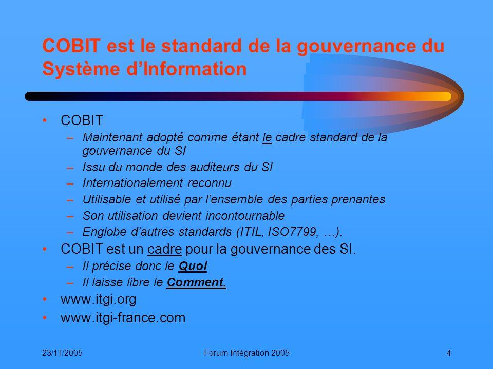 23/11/2005Forum Intégration 20054 COBIT est le standard de la gouvernance du Système dInformation COBIT –Maintenant adopté comme étant le cadre standa