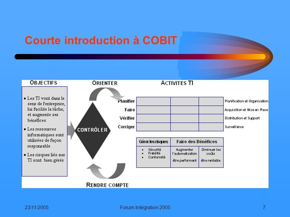 23/11/2005Forum Intégration 20057 Courte introduction à COBIT