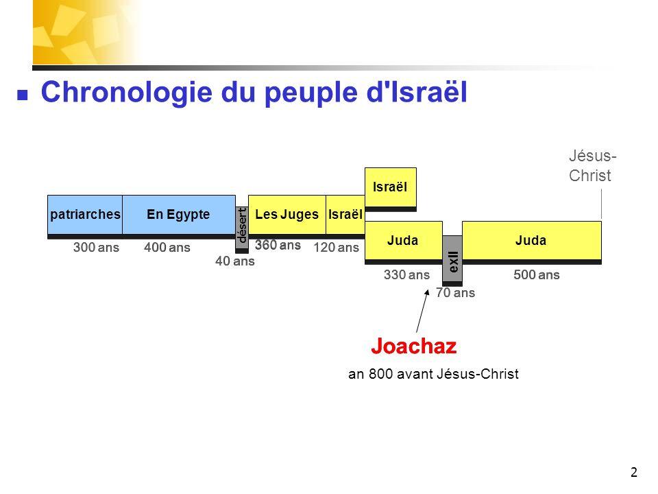 2 patriarches En Egypte Les Juges Juda Israël Juda désert exil 400 ans 40 ans 120 ans 300 ans 330 ans 70 ans 500 ans Joachaz Israël 360 ans an 800 ava